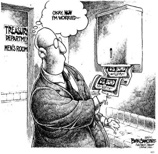 Obligatiemarkt